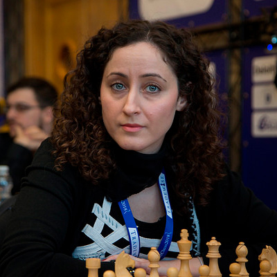 Women's World Championship 2018